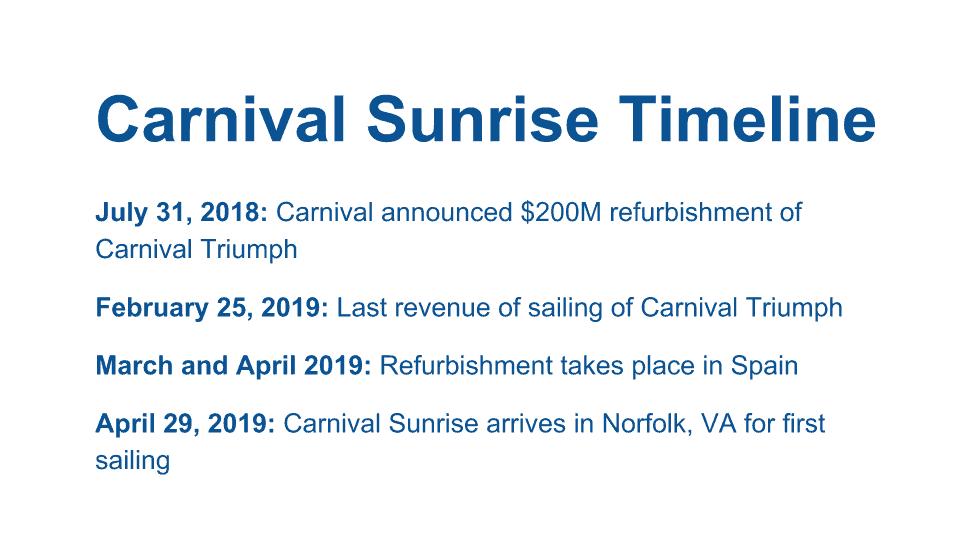 carnival sunrise timeline